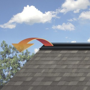 roofing ehausting systems Philly